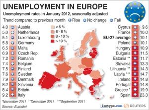 unemployment-europe